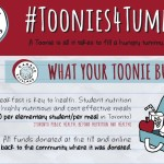 Toonies for Tummies- The Importance of Student Nutrition Programs @GroceryFndtn #Toonies4Tummies